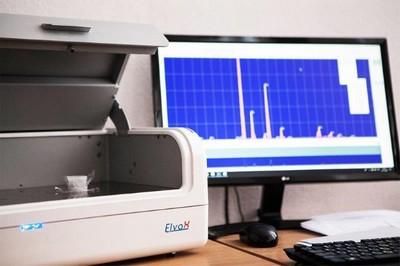 Espectrometria de fluorescência de raios x frx